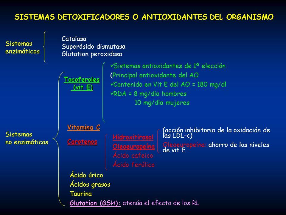 SISTEMAS DETOXIFICADORES O ANTIOXIDANTES DEL ORGANISMO