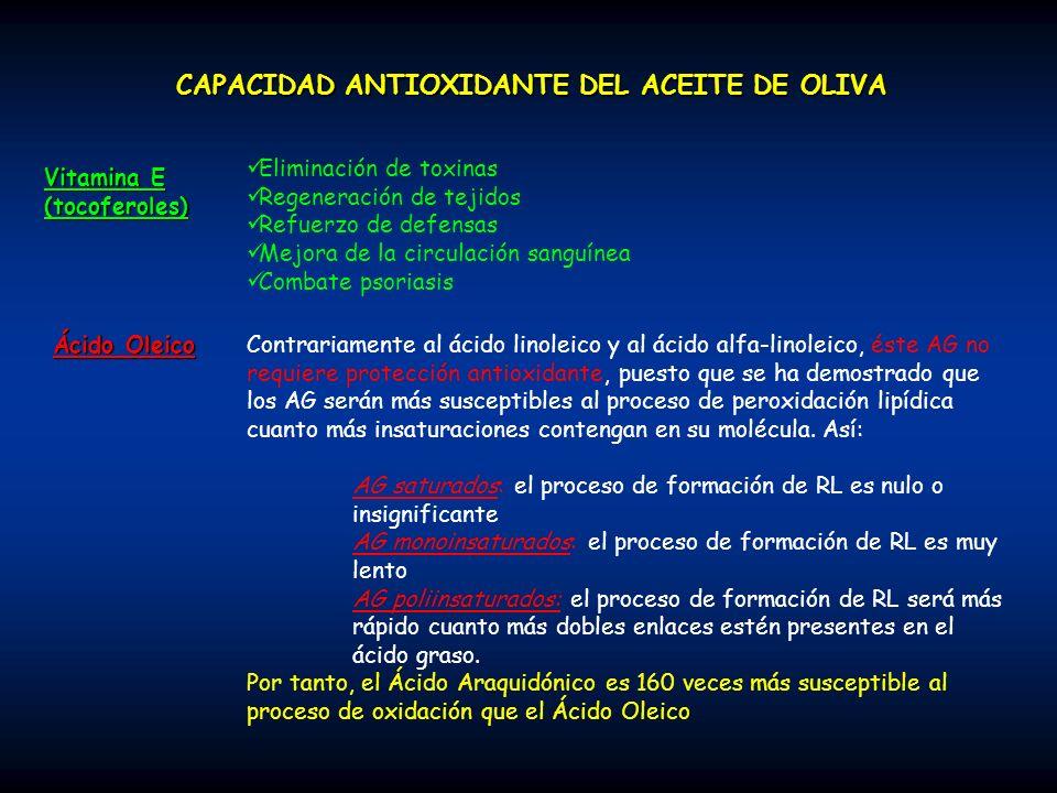 CAPACIDAD ANTIOXIDANTE DEL ACEITE DE OLIVA