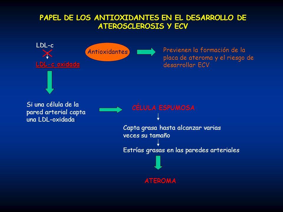 PAPEL DE LOS ANTIOXIDANTES EN EL DESARROLLO DE ATEROSCLEROSIS Y ECV