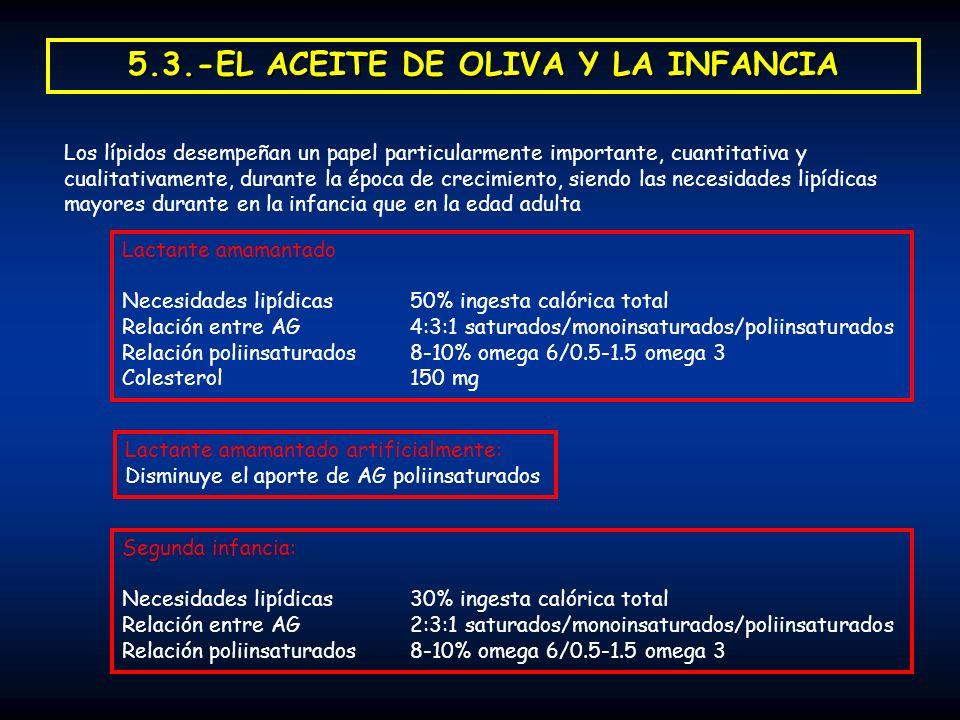 5.3.-EL ACEITE DE OLIVA Y LA INFANCIA