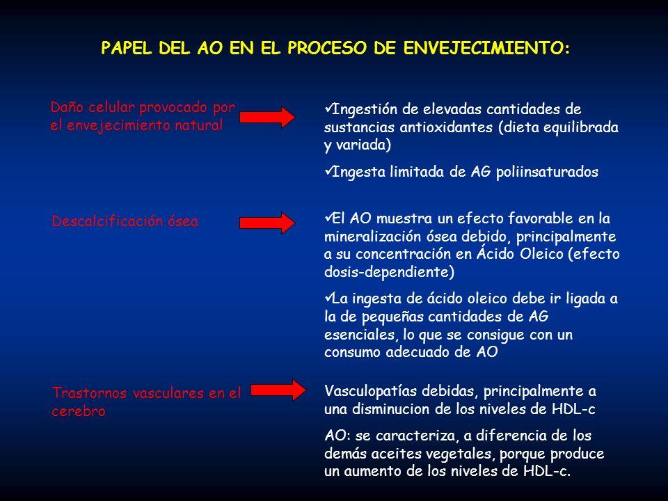 PAPEL DEL AO EN EL PROCESO DE ENVEJECIMIENTO: