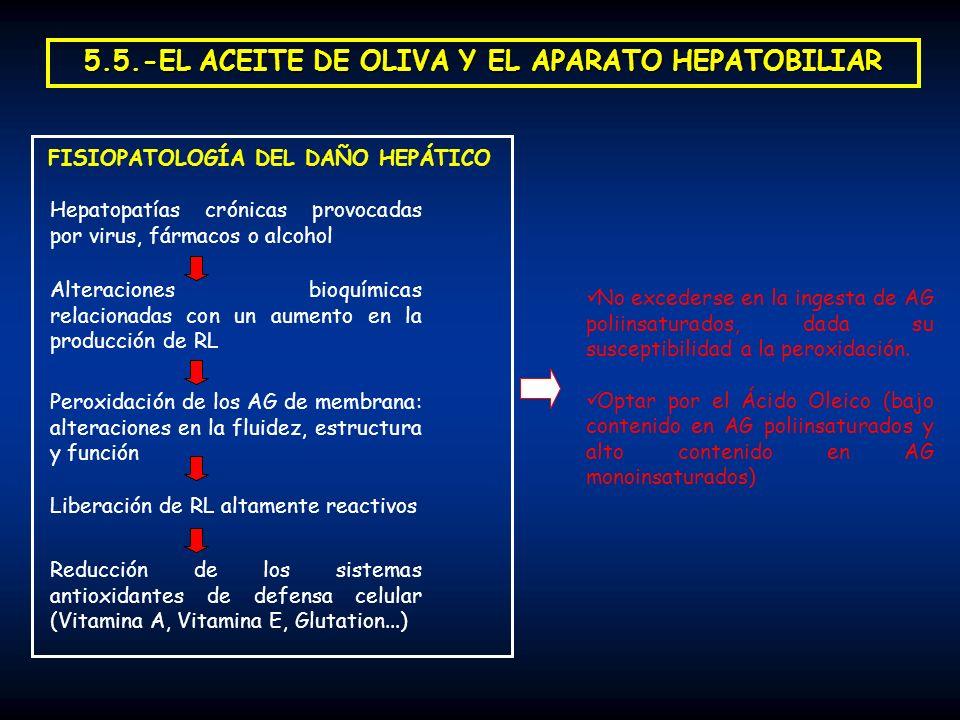 5.5.-EL ACEITE DE OLIVA Y EL APARATO HEPATOBILIAR