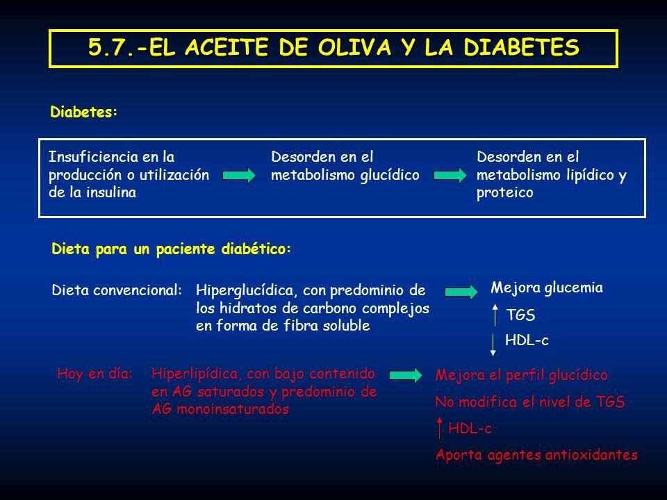 5.7.-EL ACEITE DE OLIVA Y LA DIABETES