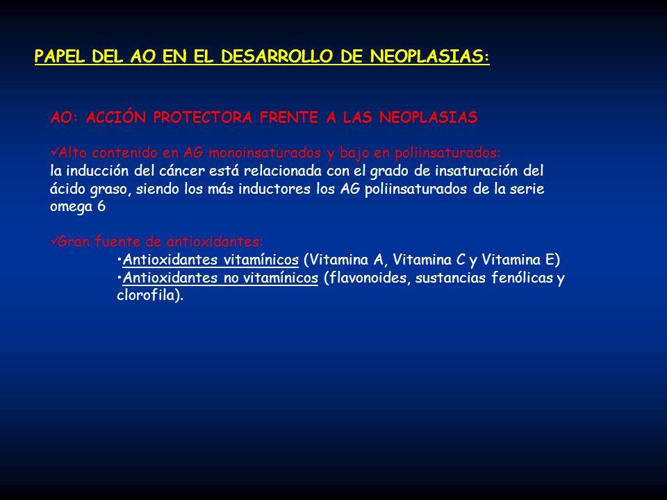 PAPEL DEL AO EN EL DESARROLLO DE NEOPLASIAS: