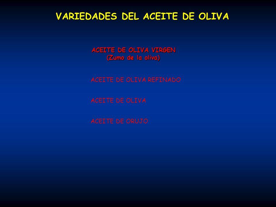 VARIEDADES DEL ACEITE DE OLIVA