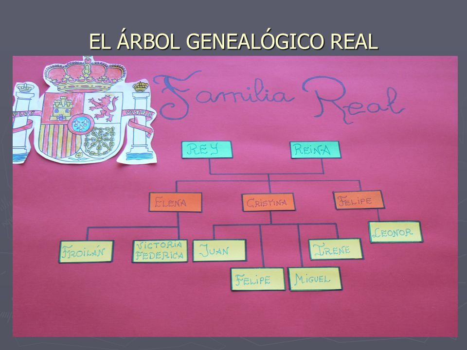 EL ÁRBOL GENEALÓGICO REAL