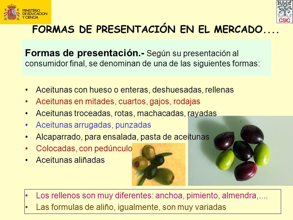 FORMAS DE PRESENTACIÓN EN EL MERCADO....