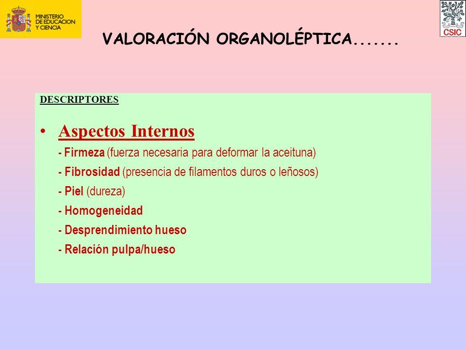 Aspectos Internos VALORACIÓN ORGANOLÉPTICA.......