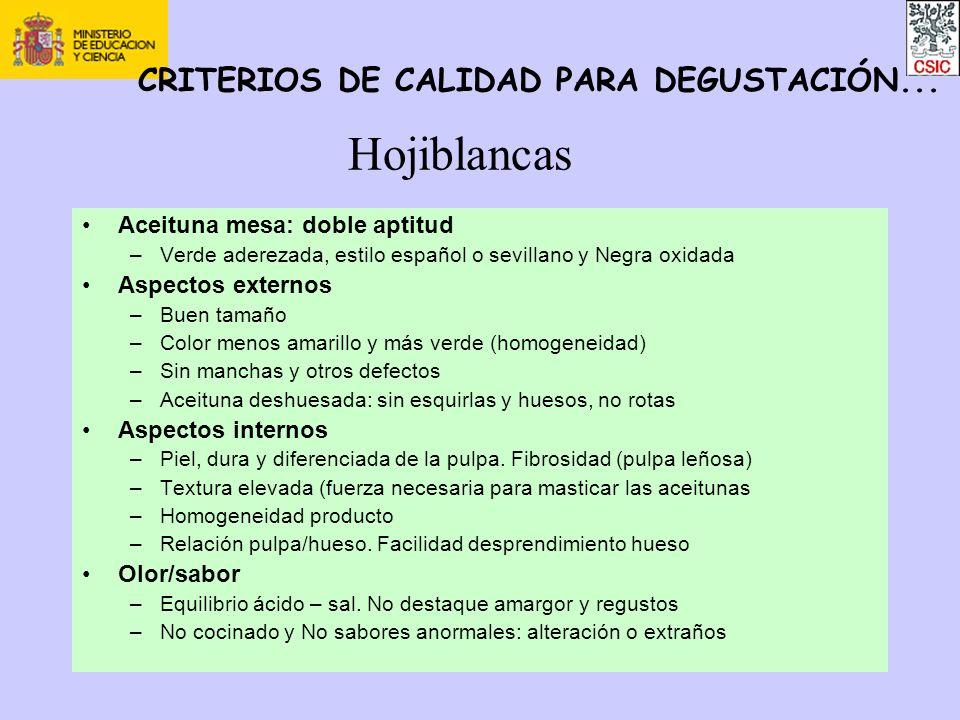 Hojiblancas CRITERIOS DE CALIDAD PARA DEGUSTACIÓN...
