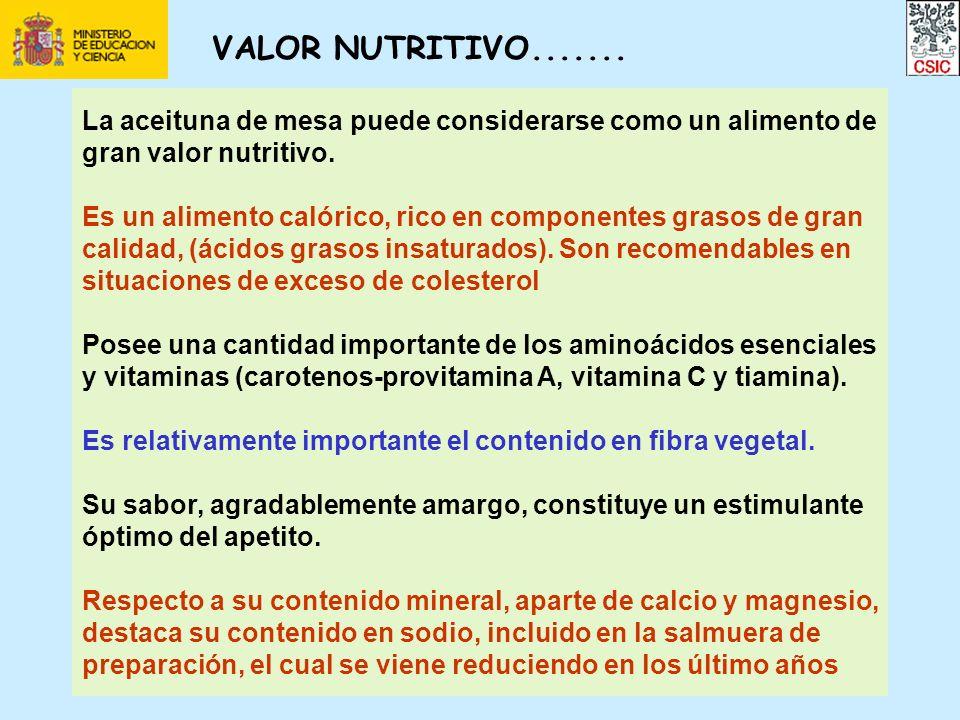 VALOR NUTRITIVO....... La aceituna de mesa puede considerarse como un alimento de gran valor nutritivo.