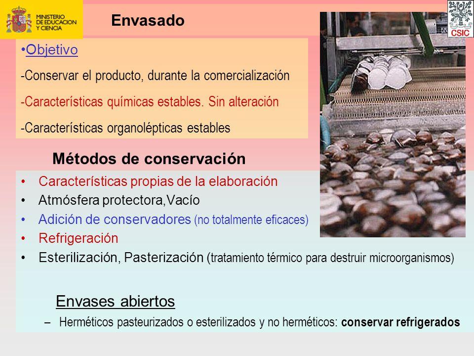Métodos de conservación