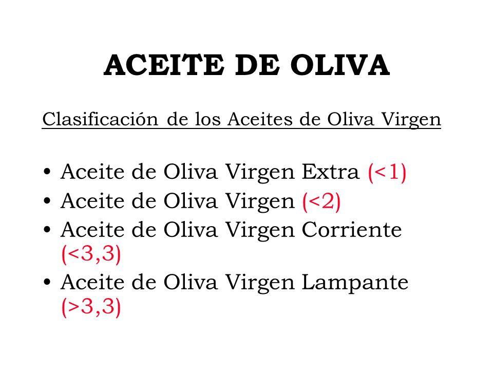 ACEITE DE OLIVA Aceite de Oliva Virgen Extra (<1)