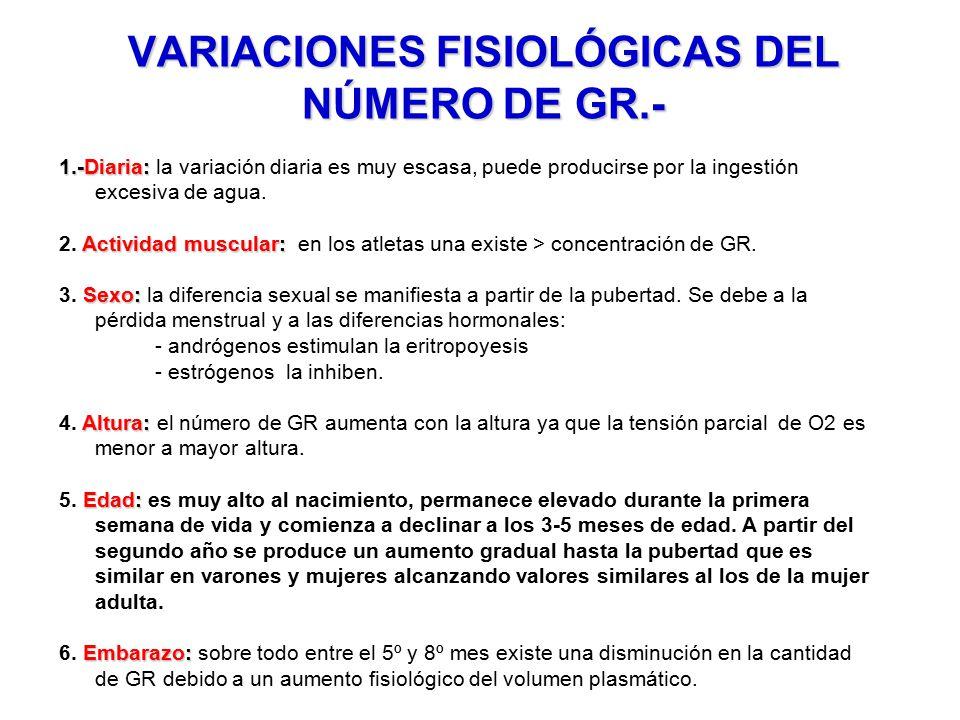 VARIACIONES FISIOLÓGICAS DEL NÚMERO DE GR.-