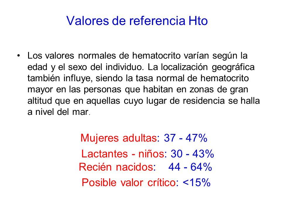 Valores de referencia Hto