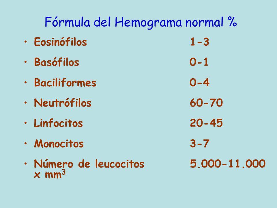 Fórmula del Hemograma normal %