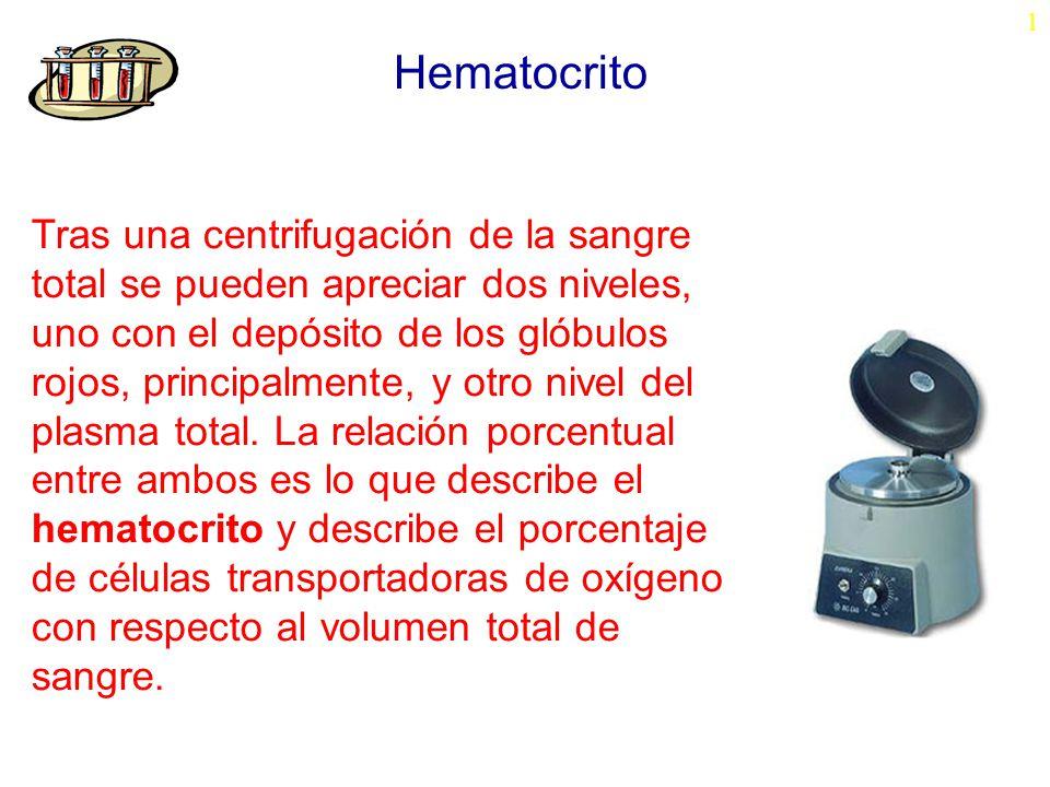 1 Hematocrito.