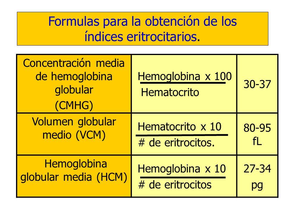 Formulas para la obtención de los índices eritrocitarios.