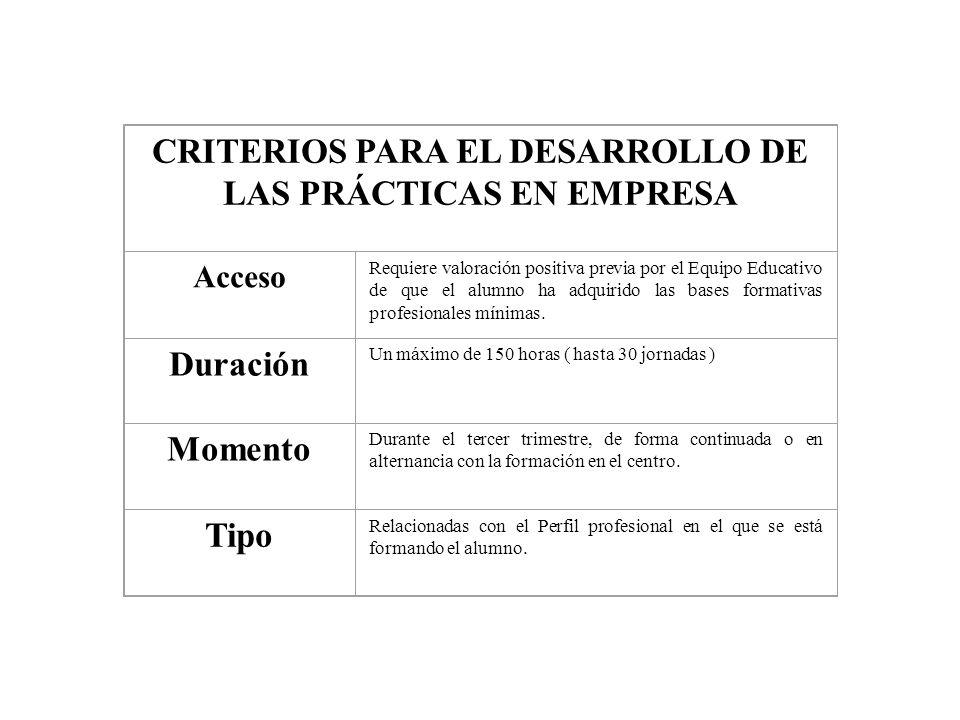 CRITERIOS PARA EL DESARROLLO DE LAS PRÁCTICAS EN EMPRESA
