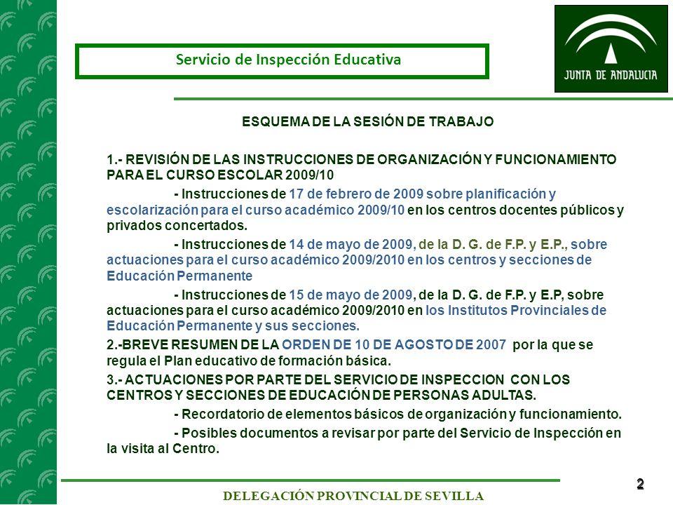 Servicio de Inspección Educativa ESQUEMA DE LA SESIÓN DE TRABAJO