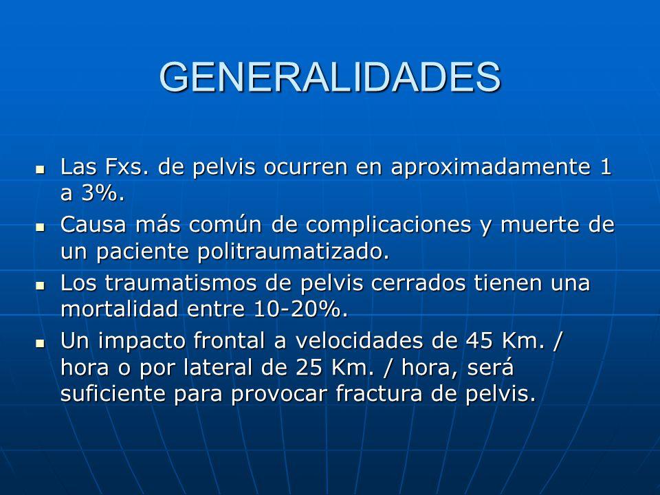GENERALIDADES Las Fxs. de pelvis ocurren en aproximadamente 1 a 3%.