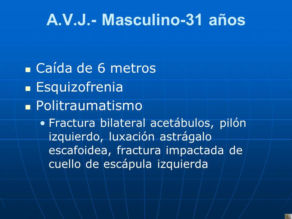 A.V.J.- Masculino-31 años Caída de 6 metros Esquizofrenia