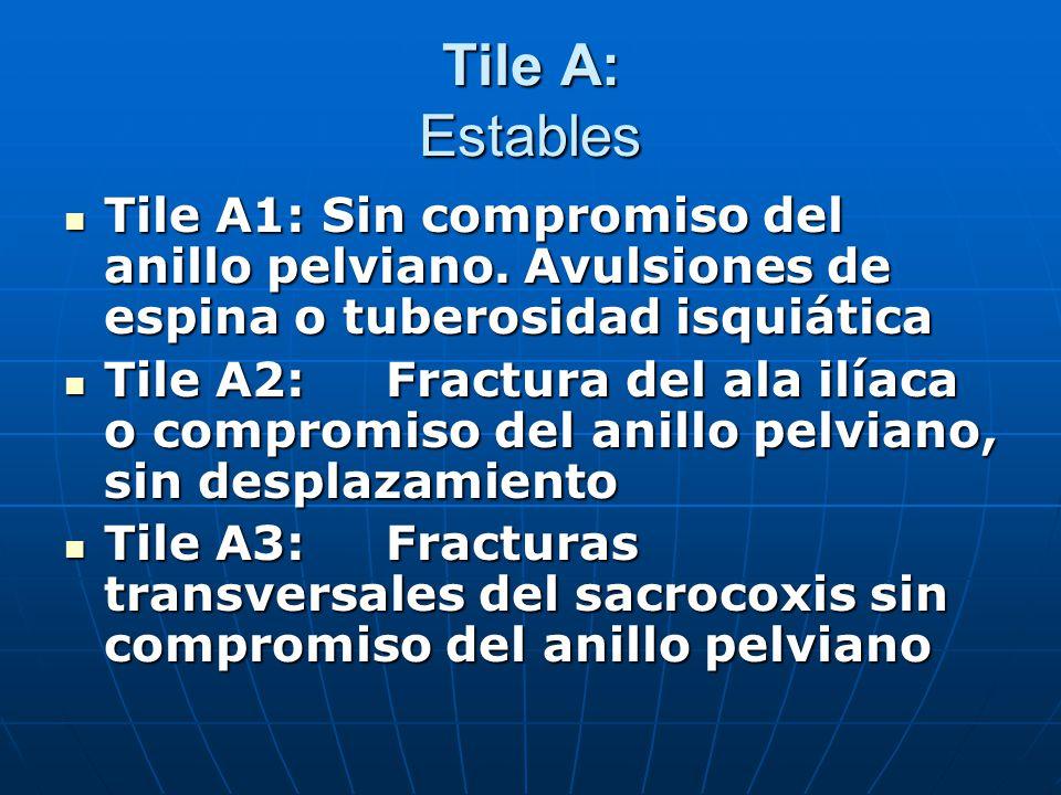 Tile A: Estables Tile A1: Sin compromiso del anillo pelviano. Avulsiones de espina o tuberosidad isquiática.