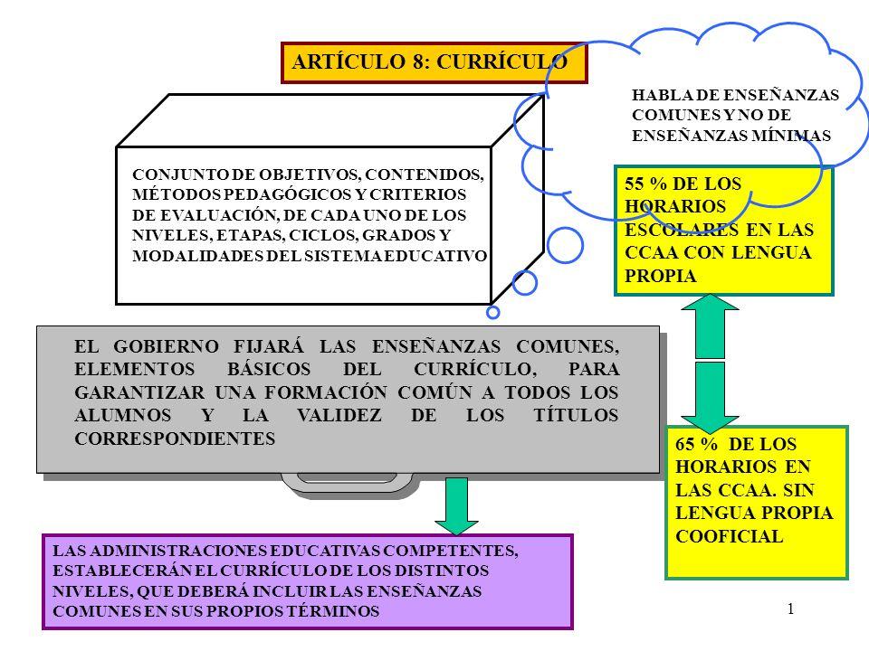 ARTÍCULO 8: CURRÍCULO HABLA DE ENSEÑANZAS COMUNES Y NO DE ENSEÑANZAS MÍNIMAS.