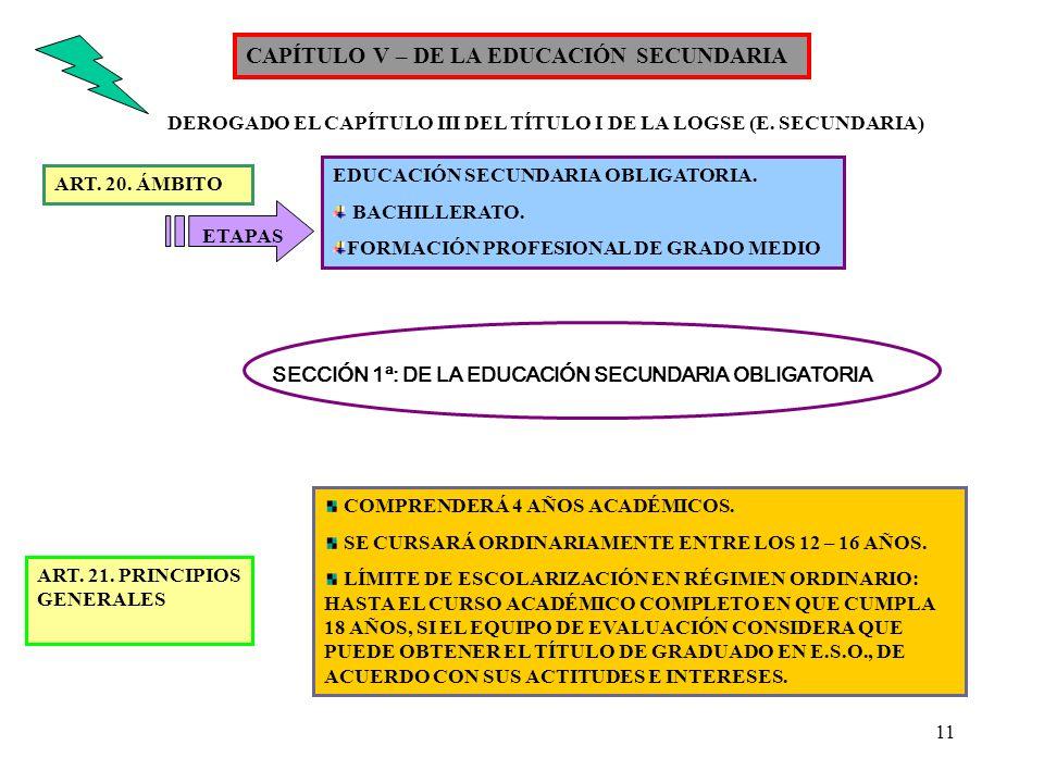 CAPÍTULO V – DE LA EDUCACIÓN SECUNDARIA