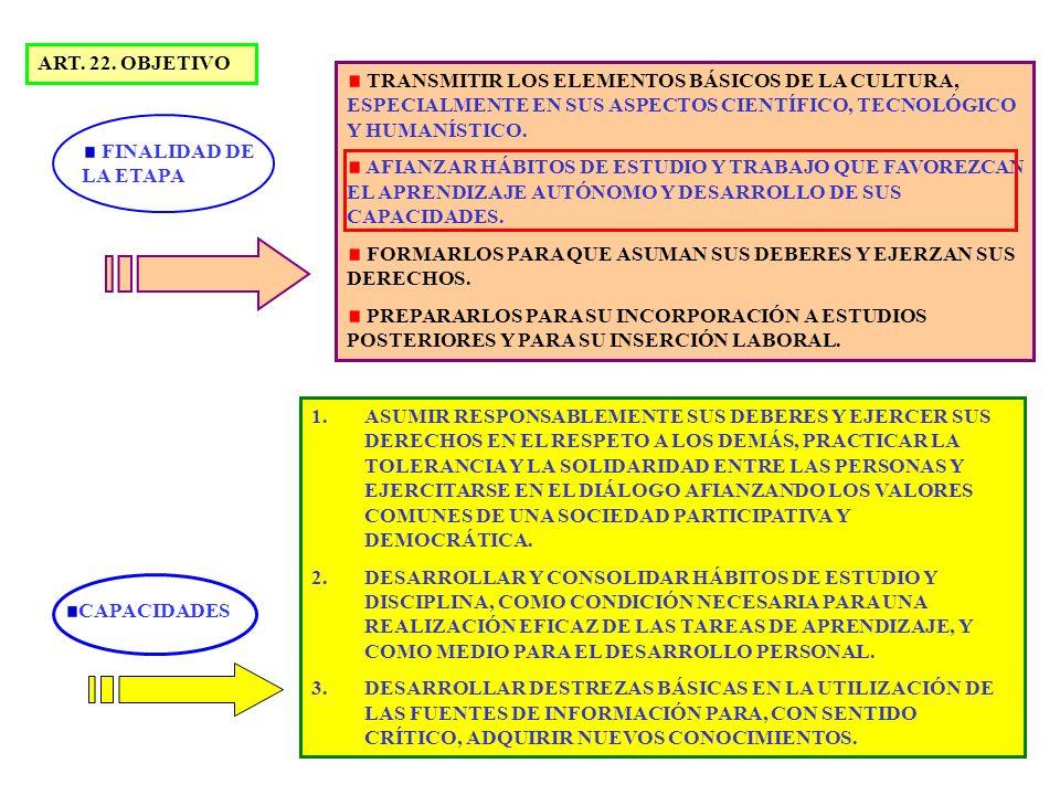 ART. 22. OBJETIVO TRANSMITIR LOS ELEMENTOS BÁSICOS DE LA CULTURA, ESPECIALMENTE EN SUS ASPECTOS CIENTÍFICO, TECNOLÓGICO Y HUMANÍSTICO.