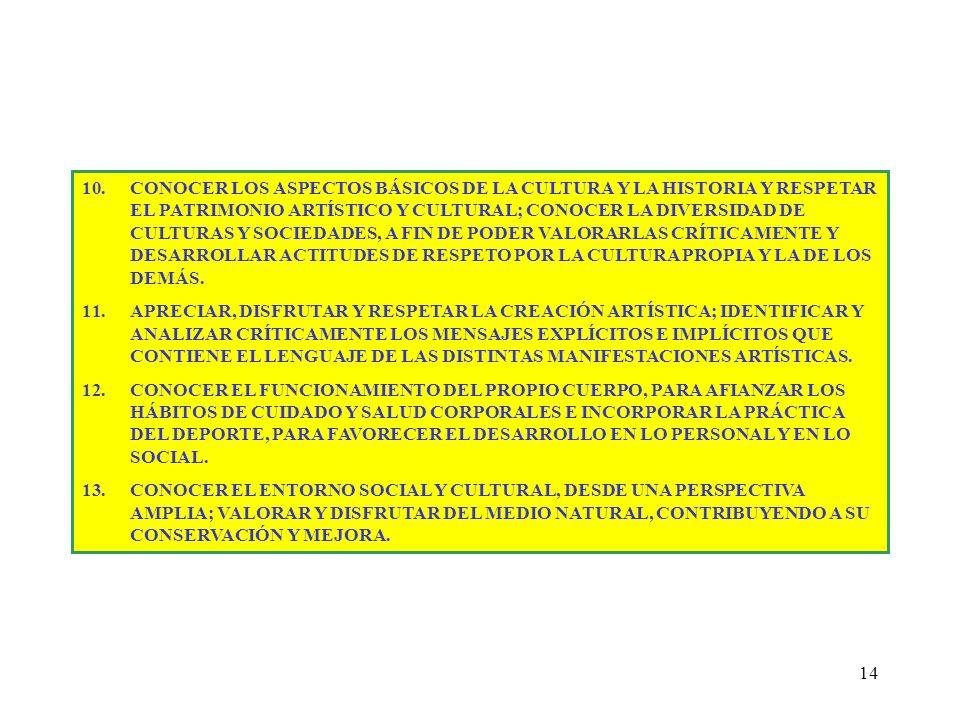 CONOCER LOS ASPECTOS BÁSICOS DE LA CULTURA Y LA HISTORIA Y RESPETAR EL PATRIMONIO ARTÍSTICO Y CULTURAL; CONOCER LA DIVERSIDAD DE CULTURAS Y SOCIEDADES, A FIN DE PODER VALORARLAS CRÍTICAMENTE Y DESARROLLAR ACTITUDES DE RESPETO POR LA CULTURA PROPIA Y LA DE LOS DEMÁS.