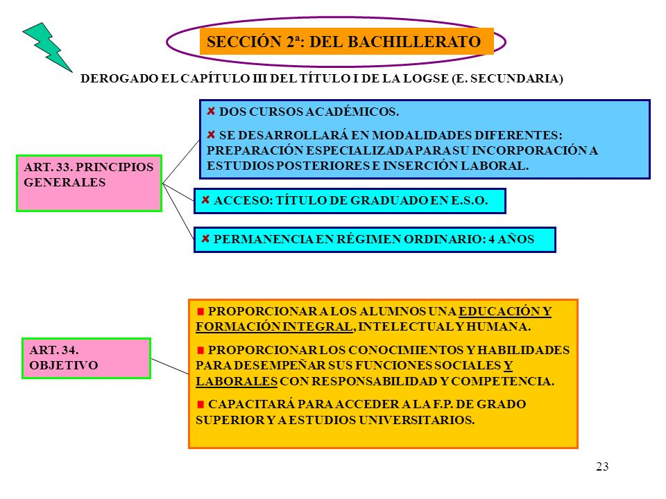 SECCIÓN 2ª: DEL BACHILLERATO