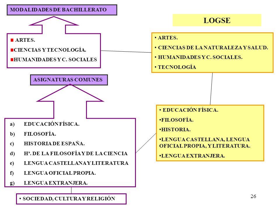 LOGSE MODALIDADES DE BACHILLERATO ARTES. ARTES.