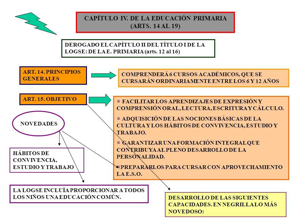 CAPÍTULO IV. DE LA EDUCACIÓN PRIMARIA (ARTS. 14 AL 19)