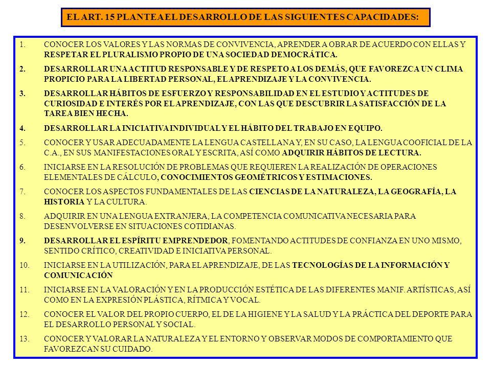 EL ART. 15 PLANTEA EL DESARROLLO DE LAS SIGUIENTES CAPACIDADES: