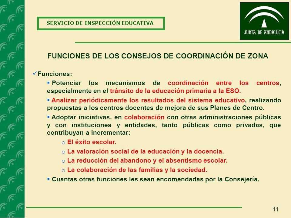 FUNCIONES DE LOS CONSEJOS DE COORDINACIÓN DE ZONA