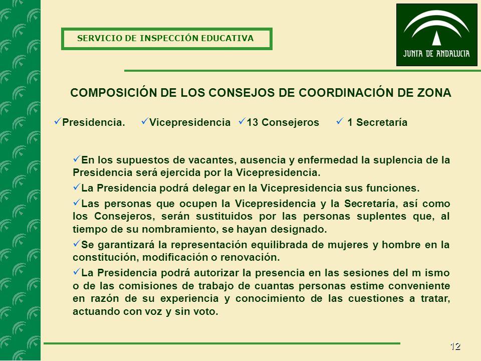 COMPOSICIÓN DE LOS CONSEJOS DE COORDINACIÓN DE ZONA