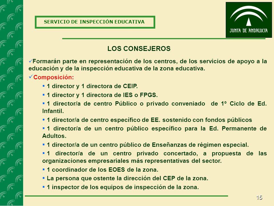 LOS CONSEJEROS Composición: 1 director y 1 directora de CEIP.
