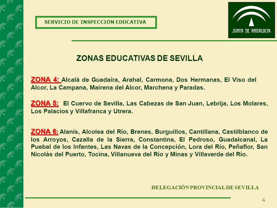 ZONAS EDUCATIVAS DE SEVILLA
