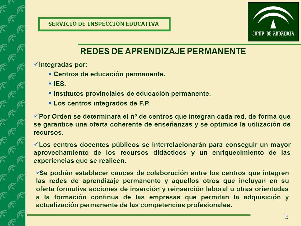 REDES DE APRENDIZAJE PERMANENTE