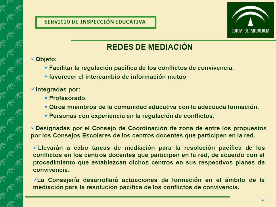 REDES DE MEDIACIÓN Objeto: