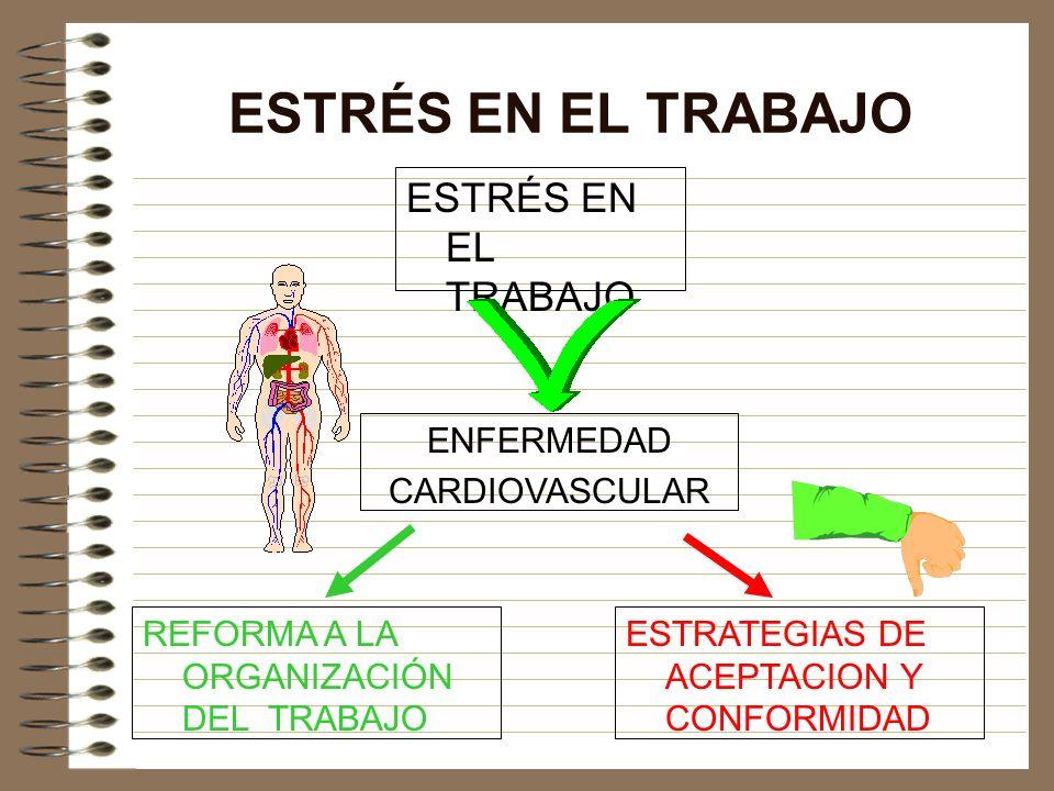 ESTRÉS EN EL TRABAJO ESTRÉS EN EL TRABAJO ENFERMEDAD CARDIOVASCULAR