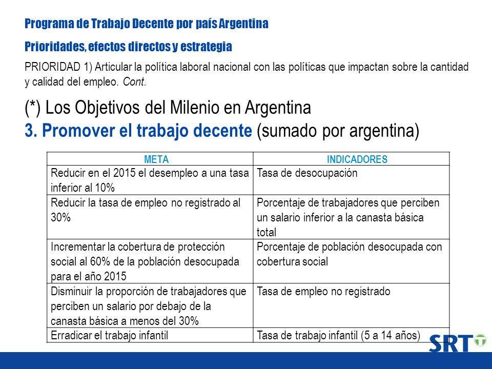(*) Los Objetivos del Milenio en Argentina