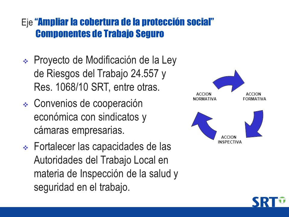 Eje Ampliar la cobertura de la protección social Componentes de Trabajo Seguro