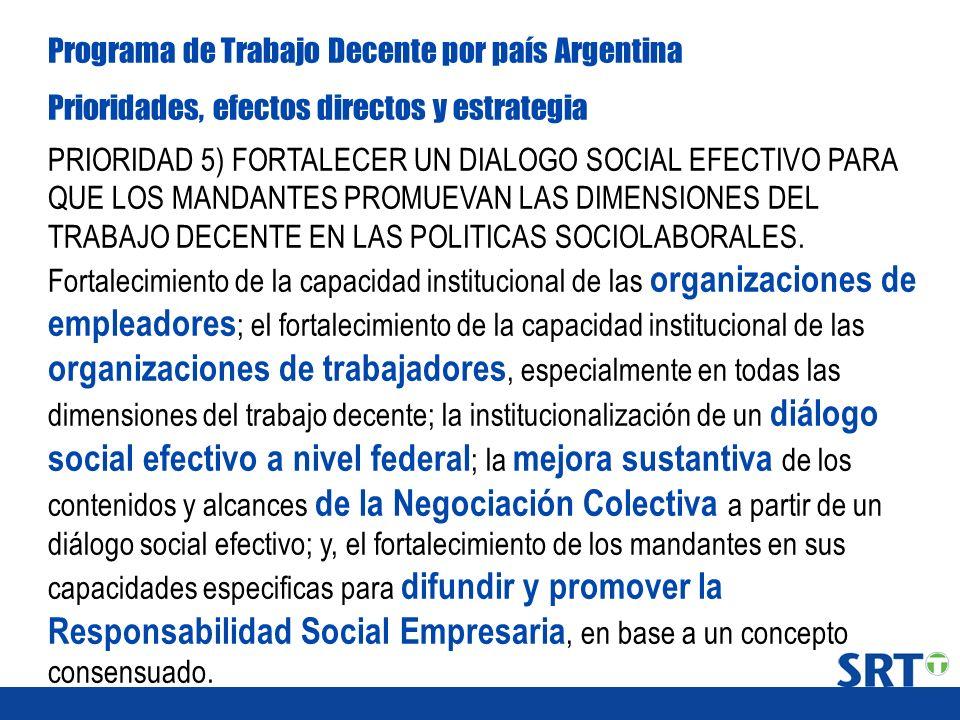 Programa de Trabajo Decente por país Argentina