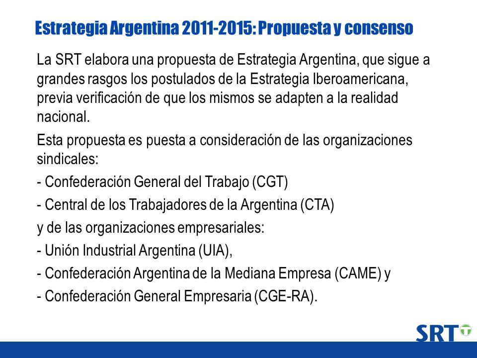 Estrategia Argentina 2011-2015: Propuesta y consenso
