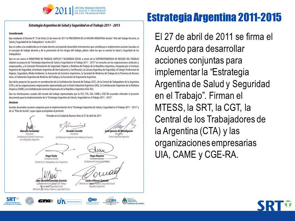 Estrategia Argentina 2011-2015