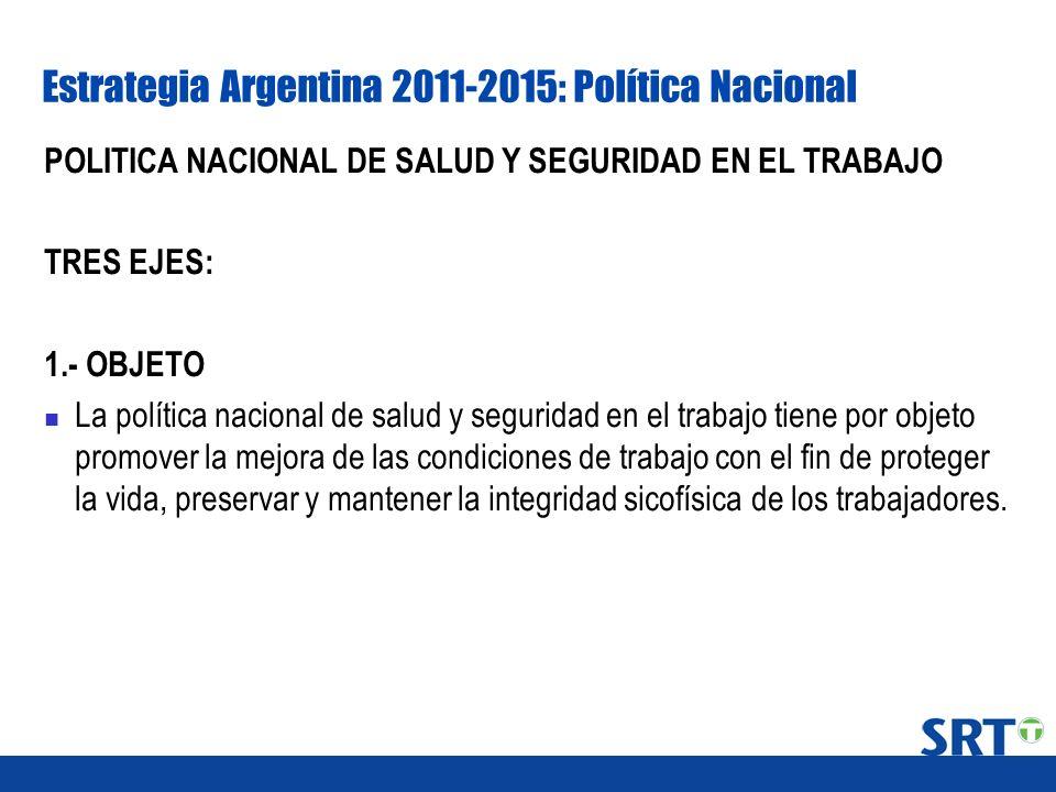 Estrategia Argentina 2011-2015: Política Nacional