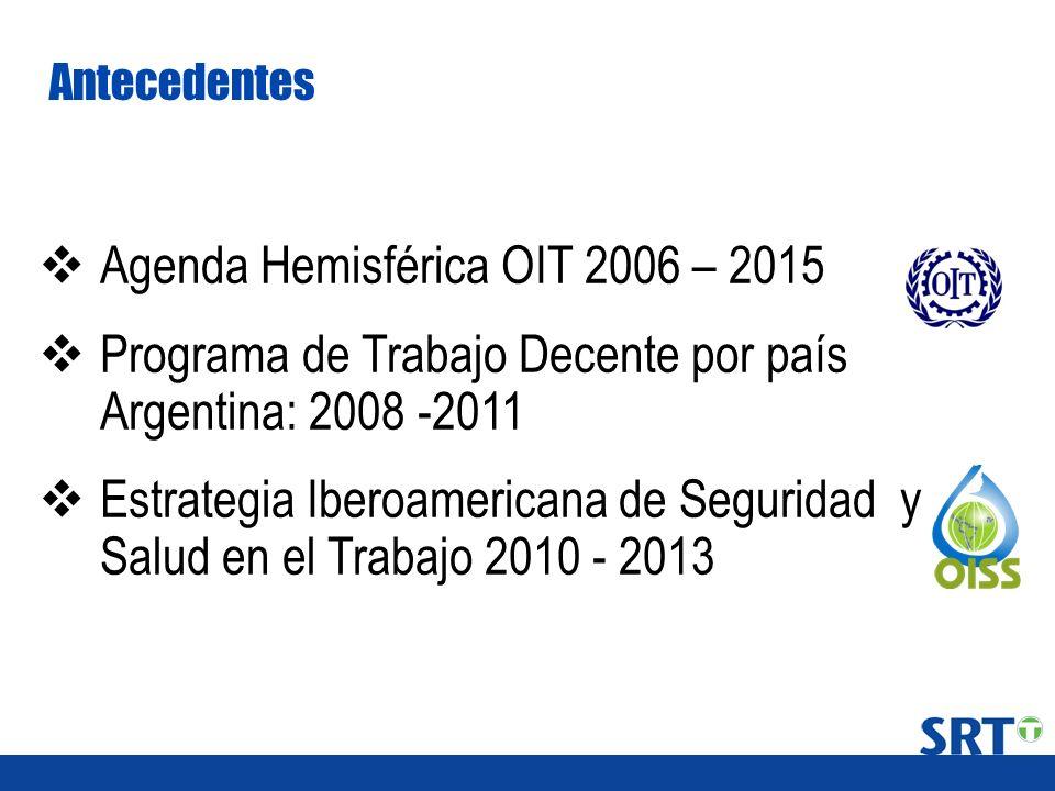 Agenda Hemisférica OIT 2006 – 2015