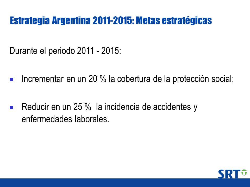 Estrategia Argentina 2011-2015: Metas estratégicas