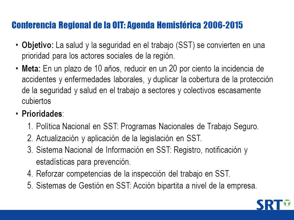 Conferencia Regional de la OIT: Agenda Hemisférica 2006-2015